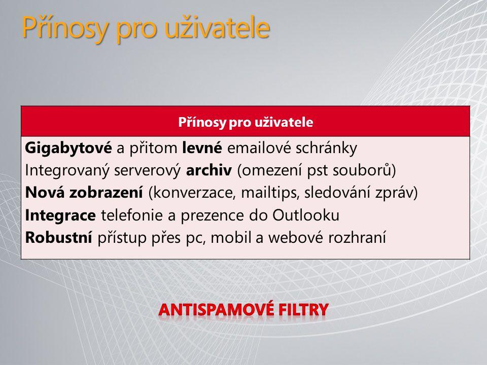 Ochrana komunikace a informací o Archiv emailů na serveru místo lokálních pst souborů − Velký on-line archiv díky levným disků.