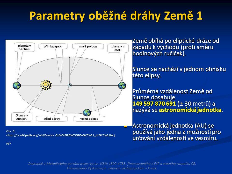 Parametry oběžné dráhy Země 1 Země obíhá po eliptické dráze od západu k východu (proti směru hodinových ručiček). Země obíhá po eliptické dráze od záp