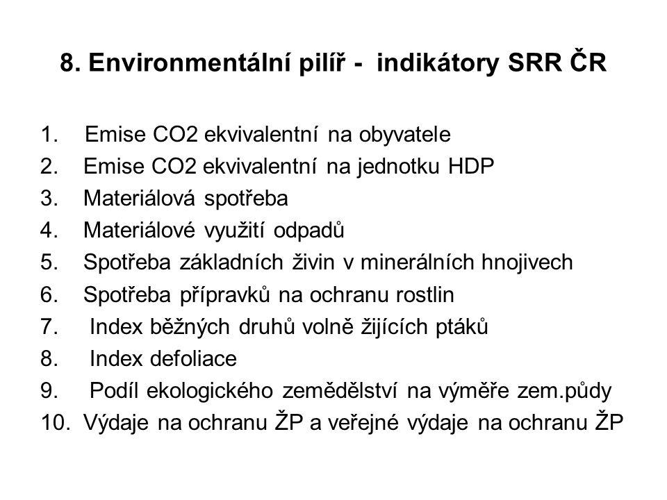 8. Environmentální pilíř - indikátory SRR ČR 1.Emise CO2 ekvivalentní na obyvatele 2. Emise CO2 ekvivalentní na jednotku HDP 3. Materiálová spotřeba 4