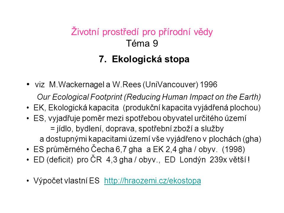 Životní prostředí pro přírodní vědy Téma 9 7. Ekologická stopa viz M.Wackernagel a W.Rees (UniVancouver) 1996 Our Ecological Footprint (Reducing Human