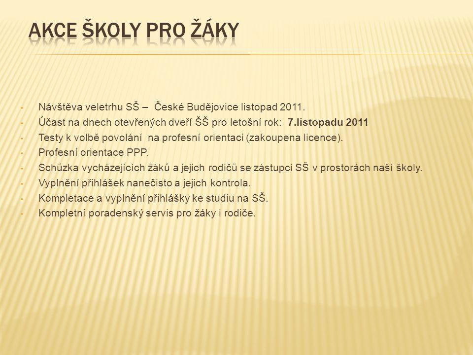 Návštěva veletrhu SŠ – České Budějovice listopad 2011. Účast na dnech otevřených dveří ŠŠ pro letošní rok: 7.listopadu 2011 Testy k volbě povolání na