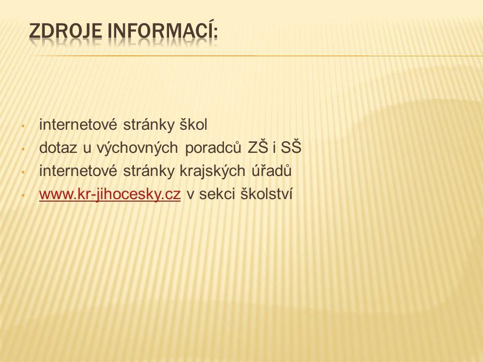 internetové stránky škol dotaz u výchovných poradců ZŠ i SŠ internetové stránky krajských úřadů www.kr-jihocesky.cz v sekci školství www.kr-jihocesky.