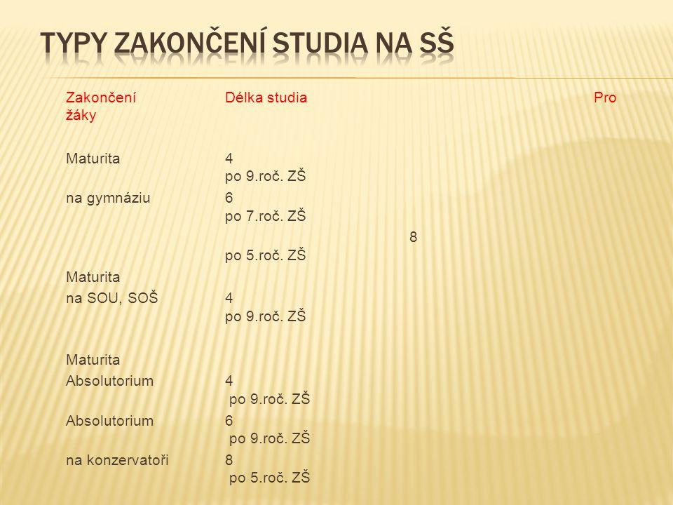 Návštěva veletrhu SŠ – České Budějovice listopad 2011.