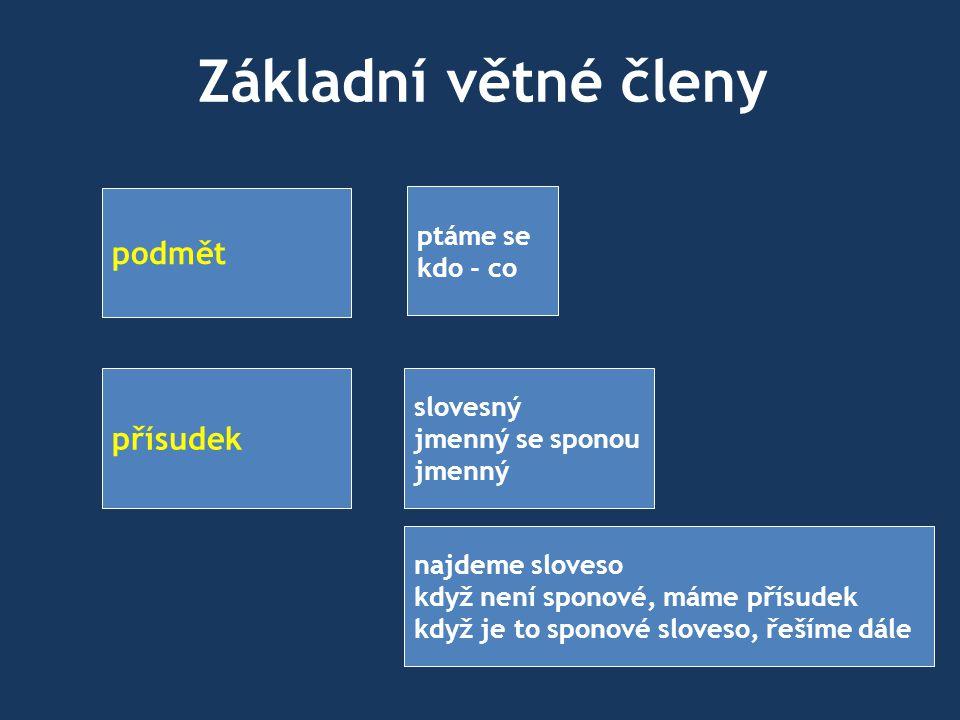 podmět slovesný jmenný se sponou jmenný Základní větné členy ptáme se kdo - co přísudek najdeme sloveso když není sponové, máme přísudek když je to sponové sloveso, řešíme dále