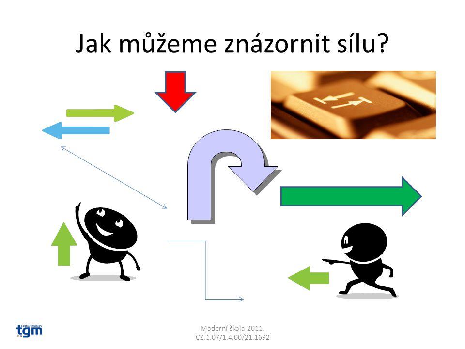 Jak můžeme znázornit sílu Moderní škola 2011, CZ.1.07/1.4.00/21.1692