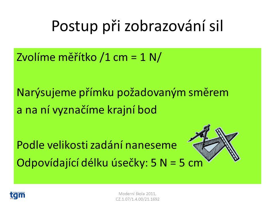 Postup při zobrazování sil Zvolíme měřítko /1 cm = 1 N/ Narýsujeme přímku požadovaným směrem a na ní vyznačíme krajní bod Podle velikosti zadání naneseme Odpovídající délku úsečky: 5 N = 5 cm Moderní škola 2011, CZ.1.07/1.4.00/21.1692