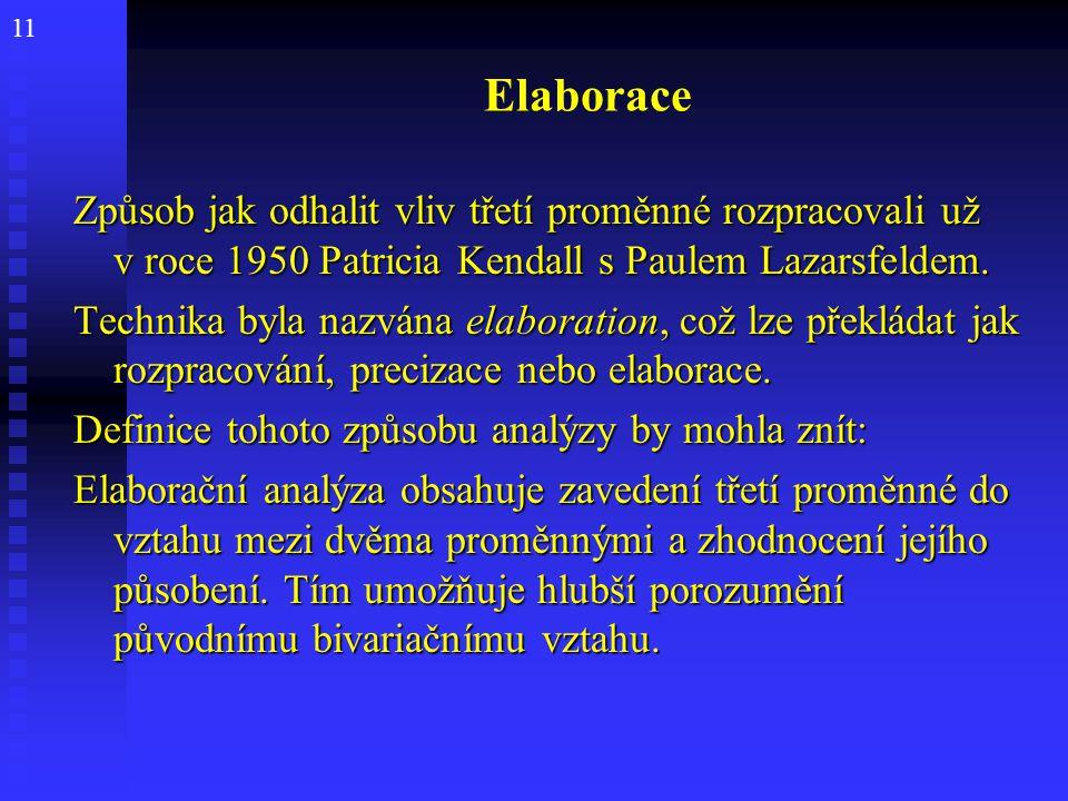 11 Elaborace Způsob jak odhalit vliv třetí proměnné rozpracovali už v roce 1950 Patricia Kendall s Paulem Lazarsfeldem. Technika byla nazvána elaborat
