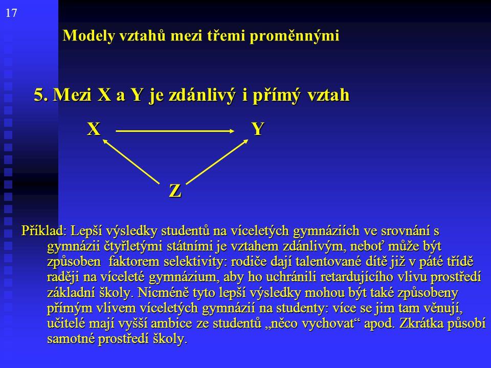 17 Modely vztahů mezi třemi proměnnými 5. Mezi X a Y je zdánlivý i přímý vztah 5. Mezi X a Y je zdánlivý i přímý vztah X Y X Y Z Příklad: Lepší výsled