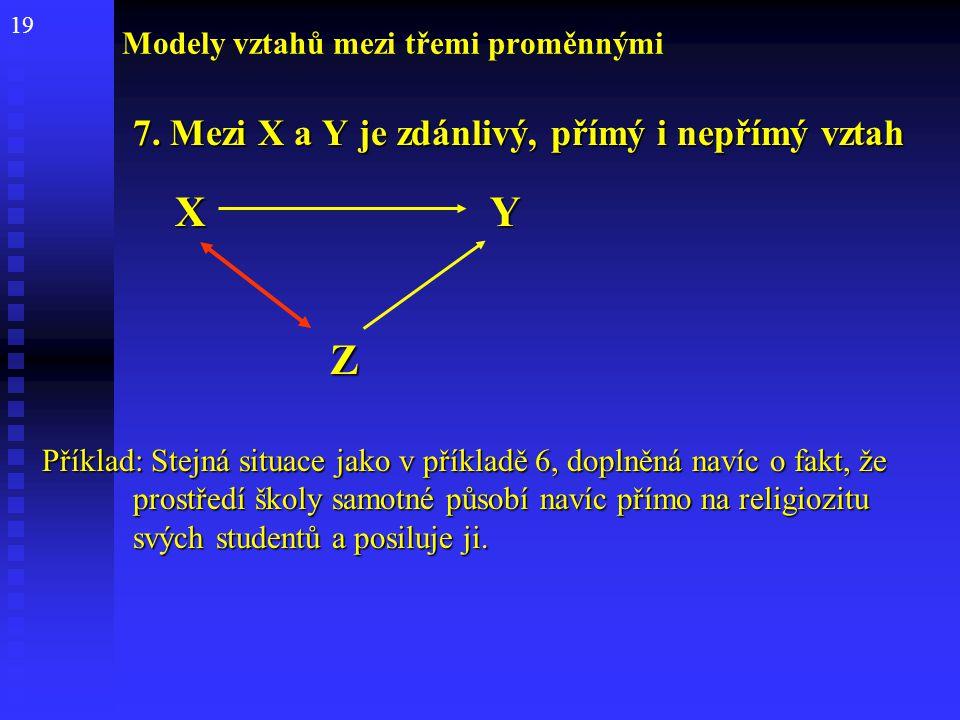 19 Modely vztahů mezi třemi proměnnými 7. Mezi X a Y je zdánlivý, přímý i nepřímý vztah 7. Mezi X a Y je zdánlivý, přímý i nepřímý vztah X Y X Y Z Pří