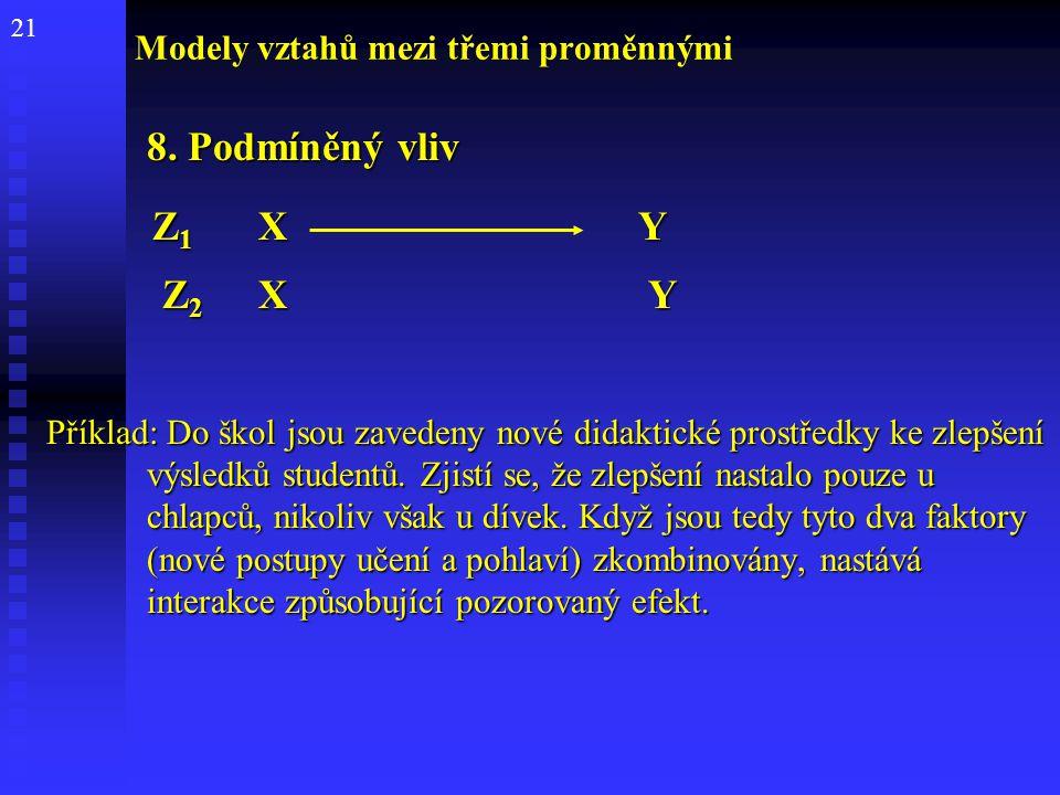 21 Modely vztahů mezi třemi proměnnými 8. Podmíněný vliv 8. Podmíněný vliv Z 1 X Y Z 2 X Y Z 2 X Y Příklad: Do škol jsou zavedeny nové didaktické pros