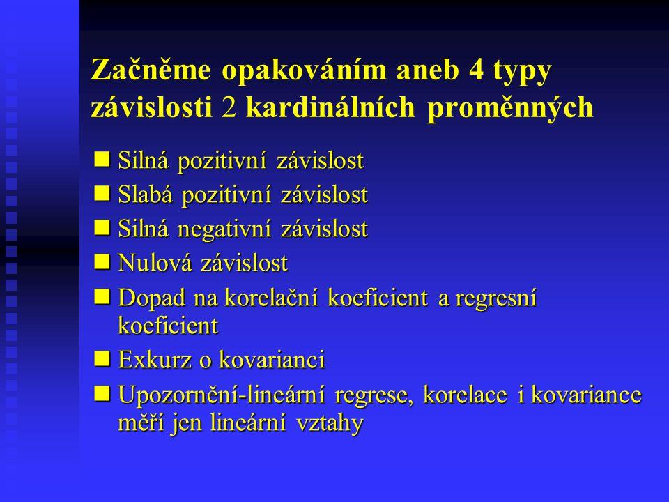 Začněme opakováním aneb 4 typy závislosti 2 kardinálních proměnných Silná pozitivní závislost Silná pozitivní závislost Slabá pozitivní závislost Slab