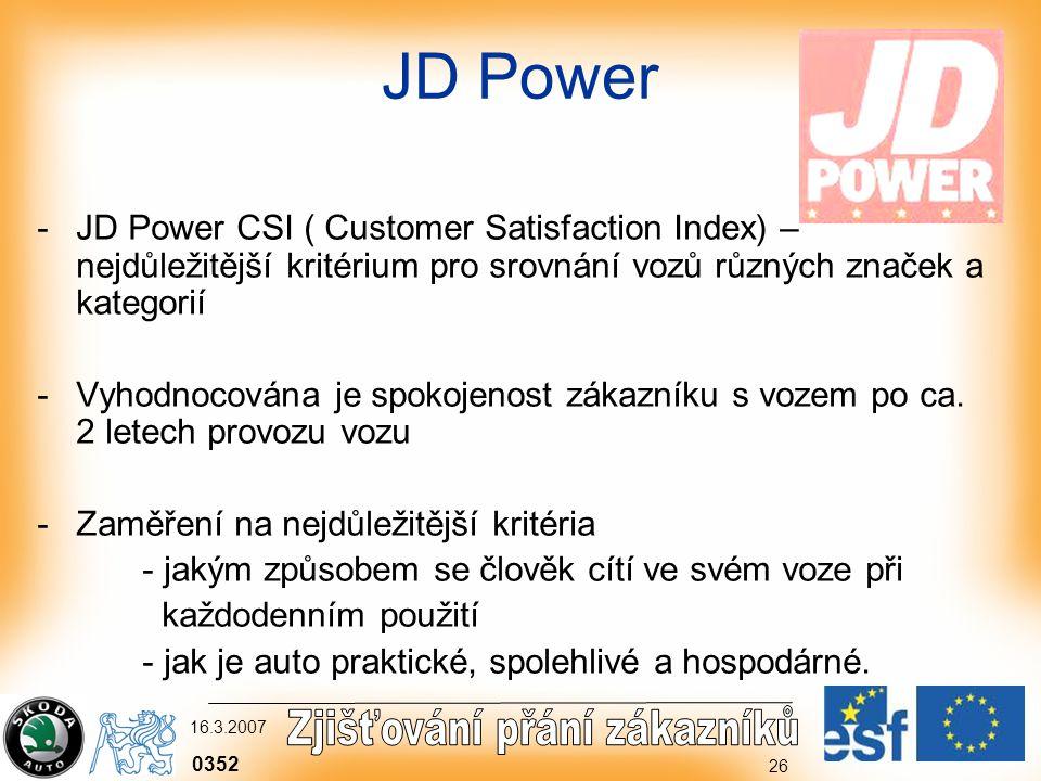 0352 16.3.2007 26 JD Power -JD Power CSI ( Customer Satisfaction Index) – nejdůležitější kritérium pro srovnání vozů různých značek a kategorií -Vyhodnocována je spokojenost zákazníku s vozem po ca.