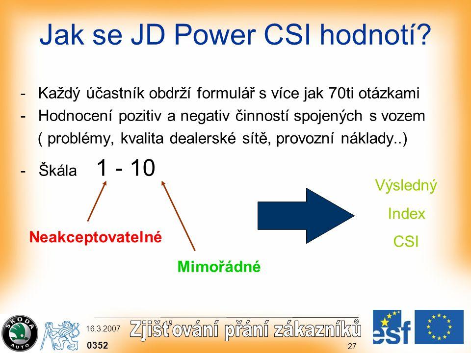 0352 16.3.2007 27 Jak se JD Power CSI hodnotí.