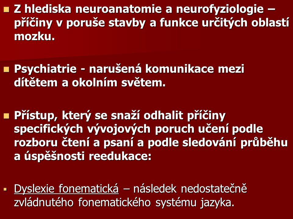 Z hlediska neuroanatomie a neurofyziologie – příčiny v poruše stavby a funkce určitých oblastí mozku. Z hlediska neuroanatomie a neurofyziologie – pří