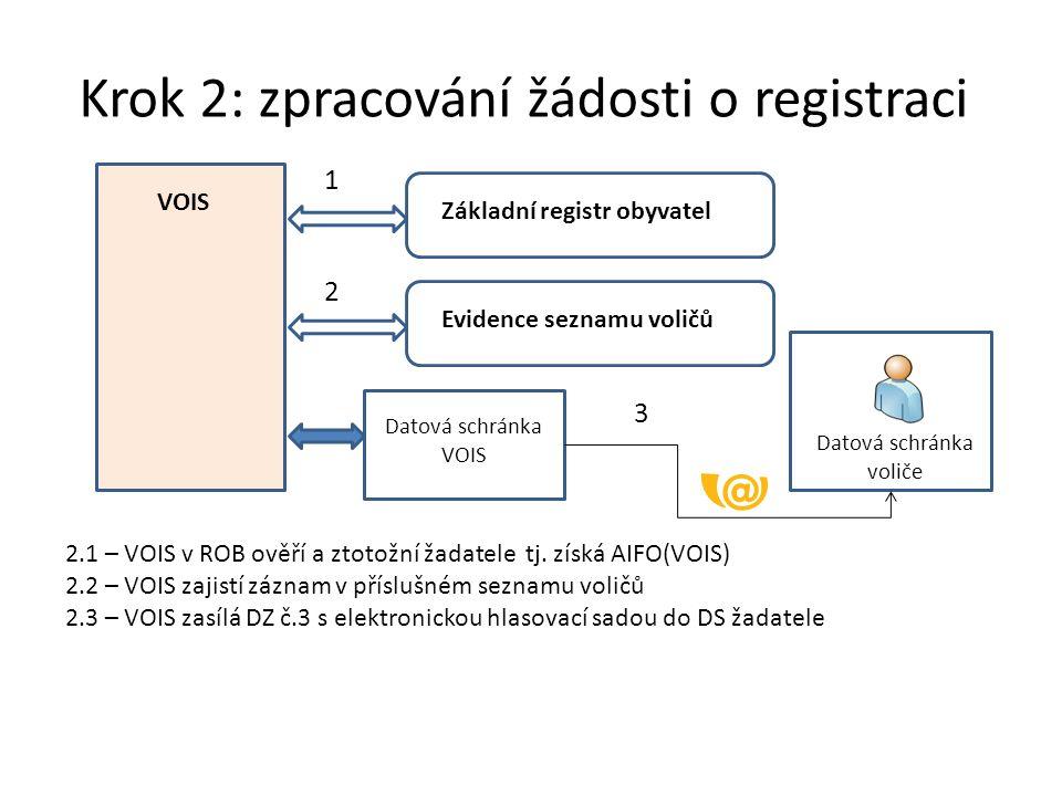 Krok 2: zpracování žádosti o registraci VOIS 2.1 – VOIS v ROB ověří a ztotožní žadatele tj.