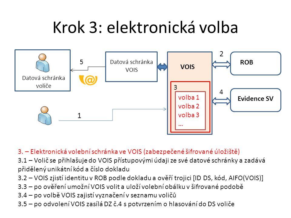 Krok 3: elektronická volba Datová schránka VOIS VOIS 1 5 3.