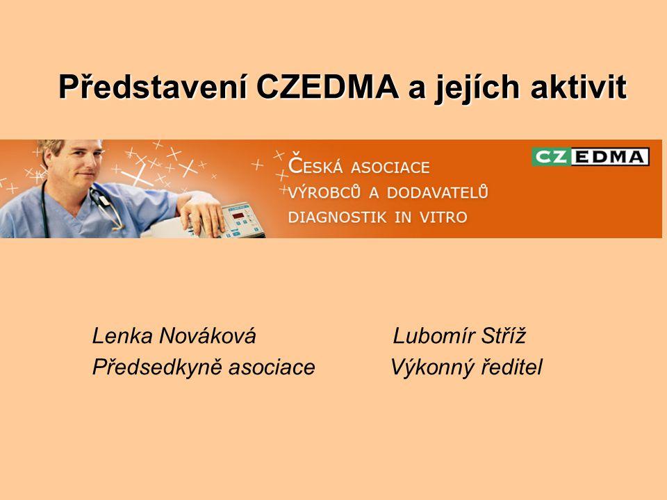Představení CZEDMA a jejích aktivit Lenka Nováková Lubomír Stříž Předsedkyně asociace Výkonný ředitel