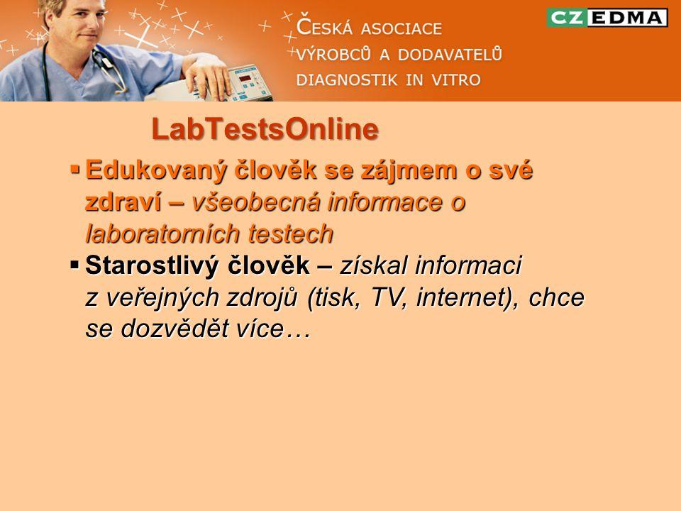 LabTestsOnline  Edukovaný člověk se zájmem o své zdraví – všeobecná informace o laboratorních testech  Starostlivý člověk – získal informaci z veřejných zdrojů (tisk, TV, internet), chce se dozvědět více…