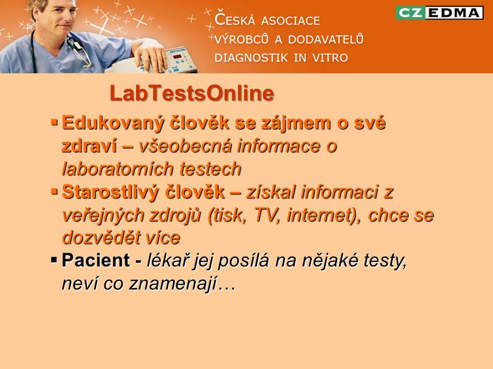 LabTestsOnline  Edukovaný člověk se zájmem o své zdraví – všeobecná informace o laboratorních testech  Starostlivý člověk – získal informaci z veřejných zdrojů (tisk, TV, internet), chce se dozvědět více  Pacient - lékař jej posílá na nějaké testy, neví co znamenají…