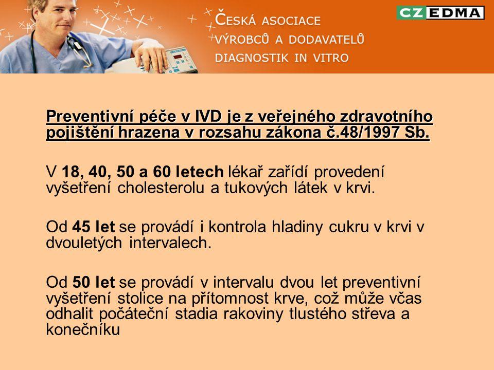 Preventivní péče v IVD je z veřejného zdravotního pojištění hrazena v rozsahu zákona č.48/1997 Sb.