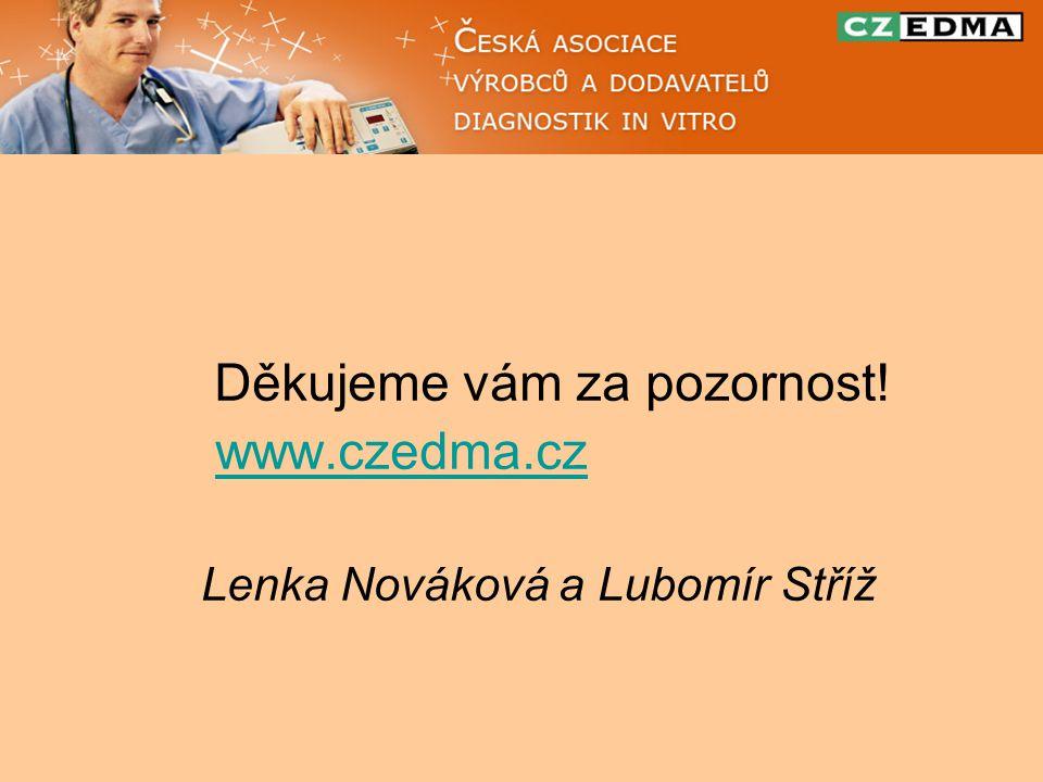 Děkujeme vám za pozornost! www.czedma.cz Lenka Nováková a Lubomír Stříž