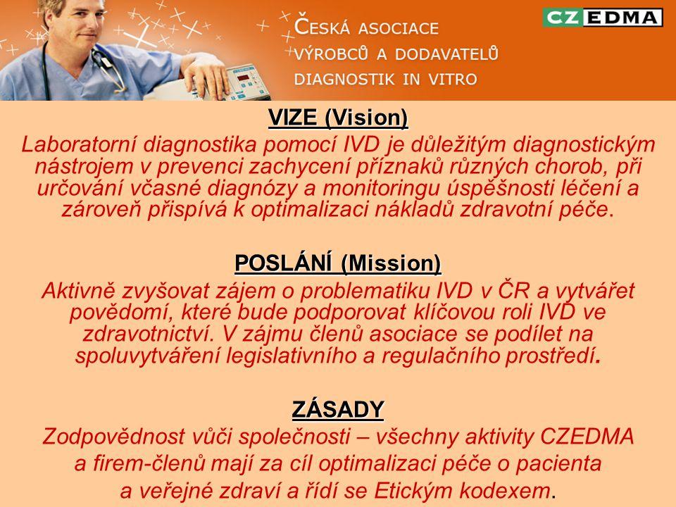 VIZE (Vision) Laboratorní diagnostika pomocí IVD je důležitým diagnostickým nástrojem v prevenci zachycení příznaků různých chorob, při určování včasné diagnózy a monitoringu úspěšnosti léčení a zároveň přispívá k optimalizaci nákladů zdravotní péče.