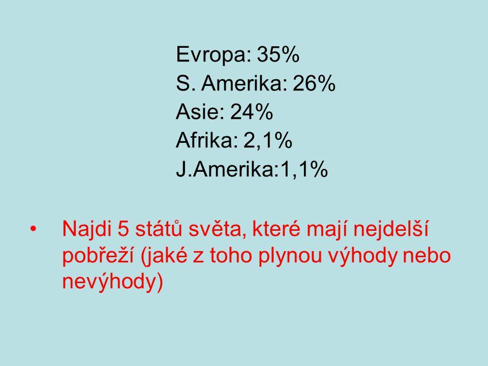 Evropa: 35% S.