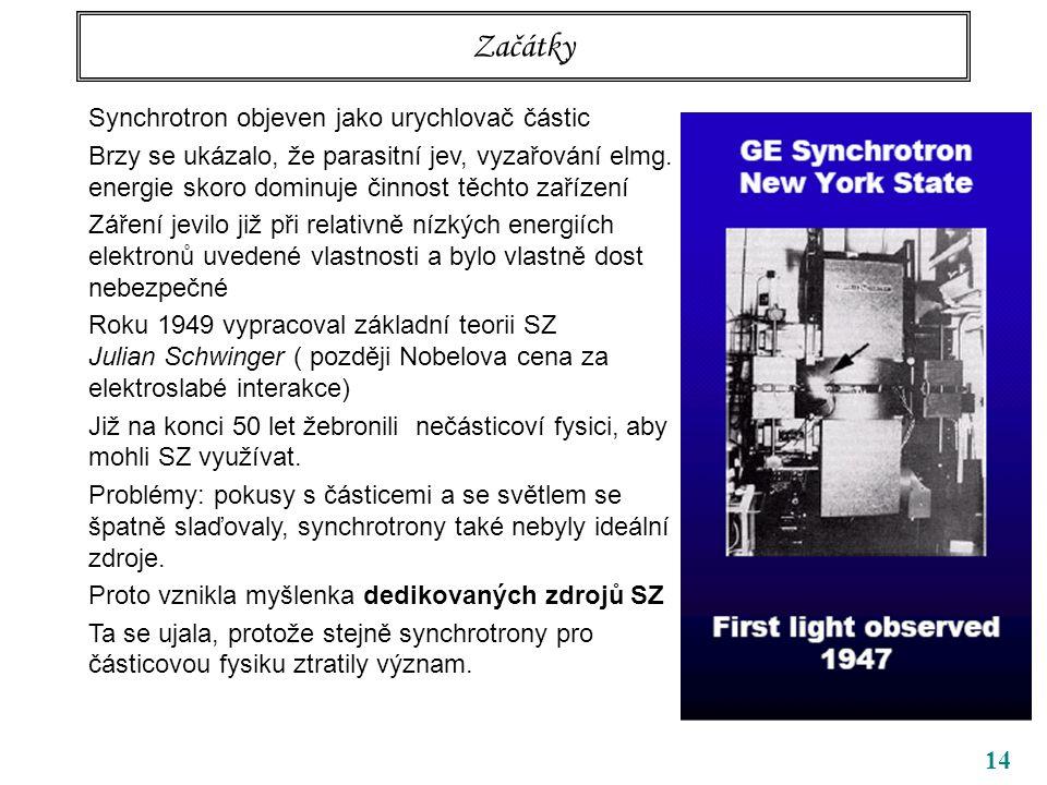 14 Začátky Synchrotron objeven jako urychlovač částic Brzy se ukázalo, že parasitní jev, vyzařování elmg.