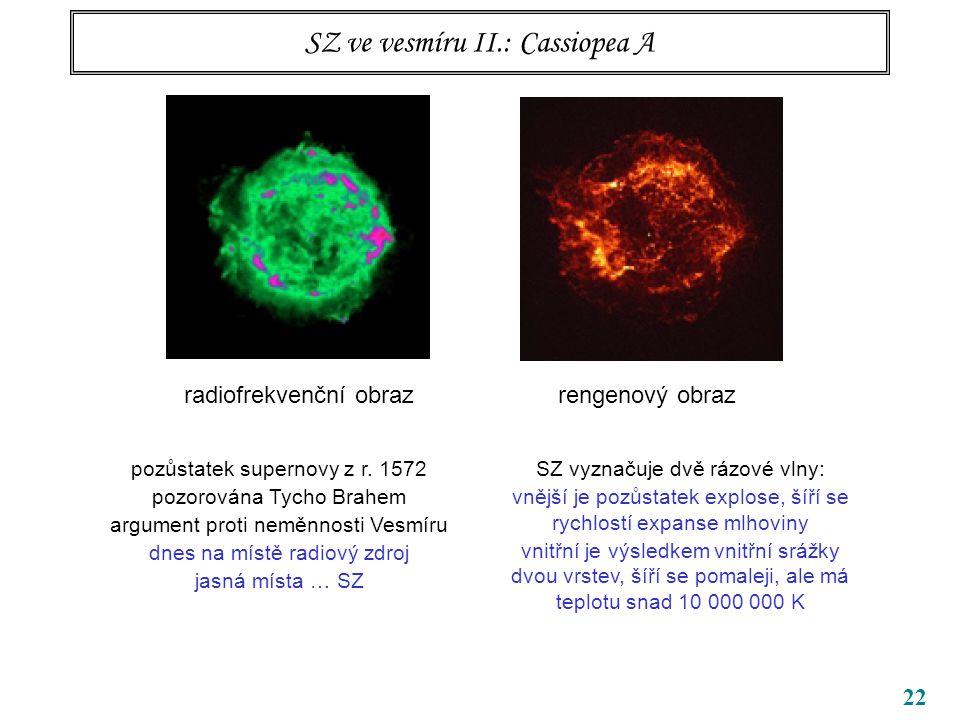 22 SZ ve vesmíru II.: Cassiopea A radiofrekvenční obrazrengenový obraz pozůstatek supernovy z r.