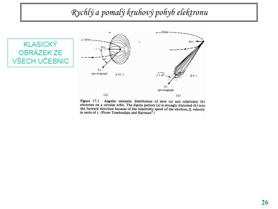 26 Rychlý a pomalý kruhový pohyb elektronu KLASICKÝ OBRÁZEK ZE VŠECH UČEBNIC