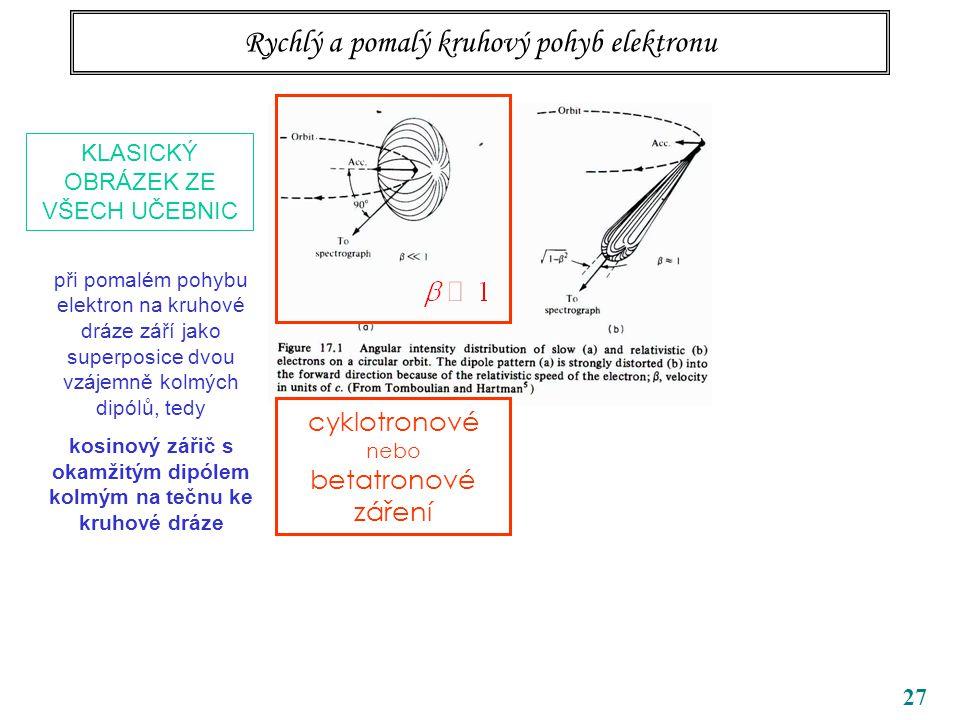 27 KLASICKÝ OBRÁZEK ZE VŠECH UČEBNIC při pomalém pohybu elektron na kruhové dráze září jako superposice dvou vzájemně kolmých dipólů, tedy kosinový zářič s okamžitým dipólem kolmým na tečnu ke kruhové dráze Rychlý a pomalý kruhový pohyb elektronu cyklotronové nebo betatronové záření