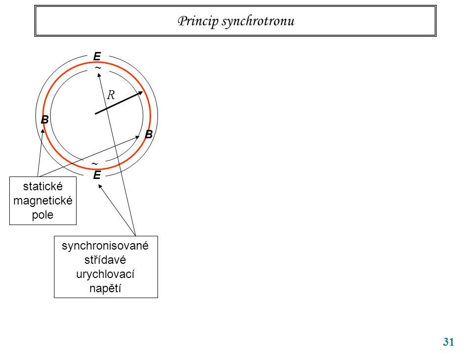 31 Princip synchrotronu ~ ~ R B B E E synchronisované střídavé urychlovací napětí statické magnetické pole