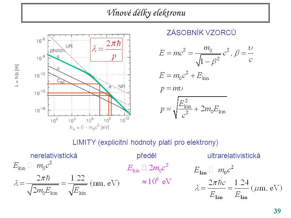 39 ZÁSOBNÍK VZORCŮ LIMITY (explicitní hodnoty platí pro elektrony) nerelativistická předěl ultrarelativistická Vlnové délky elektronu