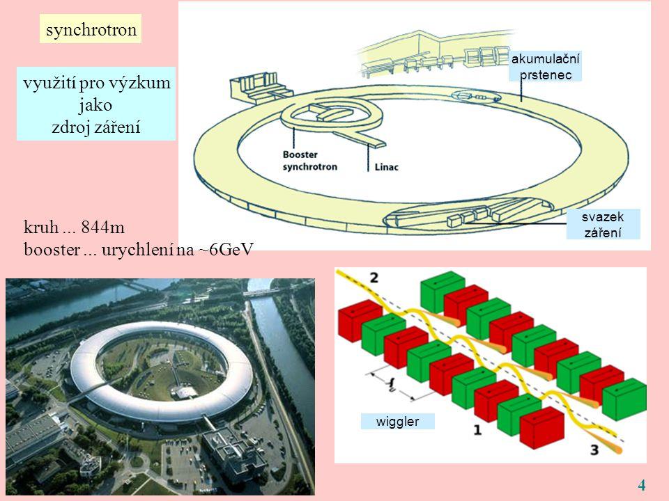 4 synchrotron využití pro výzkum jako zdroj záření kruh...
