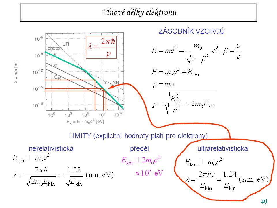 40 ZÁSOBNÍK VZORCŮ LIMITY (explicitní hodnoty platí pro elektrony) nerelativistická předěl ultrarelativistická Vlnové délky elektronu