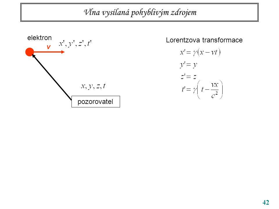42 Vlna vysílaná pohyblivým zdrojem elektron pozorovatel v Lorentzova transformace