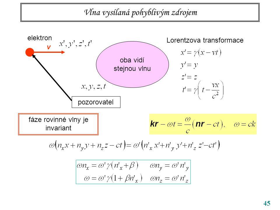 45 Vlna vysílaná pohyblivým zdrojem elektron pozorovatel v Lorentzova transformace oba vidí stejnou vlnu fáze rovinné vlny je invariant