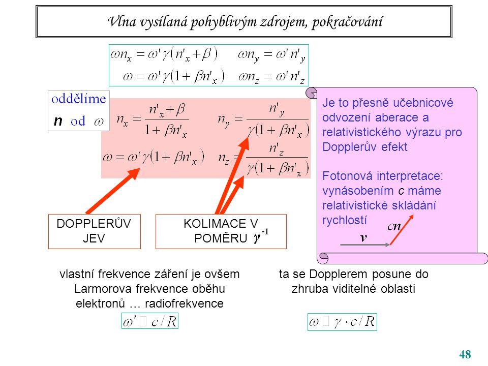 48 Vlna vysílaná pohyblivým zdrojem, pokračování DOPPLERŮV JEV KOLIMACE V POMĚRU vlastní frekvence záření je ovšem Larmorova frekvence oběhu elektronů … radiofrekvence ta se Dopplerem posune do zhruba viditelné oblasti Je to přesně učebnicové odvození aberace a relativistického výrazu pro Dopplerův efekt Fotonová interpretace: vynásobením c máme relativistické skládání rychlostí