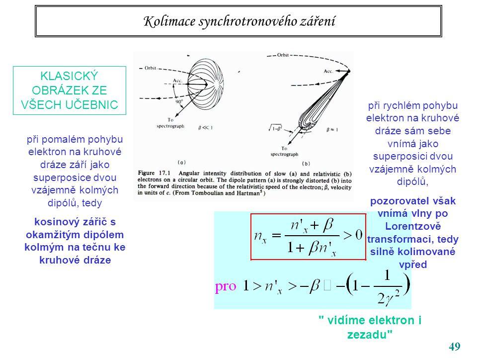 49 Kolimace synchrotronového záření KLASICKÝ OBRÁZEK ZE VŠECH UČEBNIC při pomalém pohybu elektron na kruhové dráze září jako superposice dvou vzájemně kolmých dipólů, tedy kosinový zářič s okamžitým dipólem kolmým na tečnu ke kruhové dráze při rychlém pohybu elektron na kruhové dráze sám sebe vnímá jako superposici dvou vzájemně kolmých dipólů, pozorovatel však vnímá vlny po Lorentzově transformaci, tedy silně kolimované vpřed vidíme elektron i zezadu
