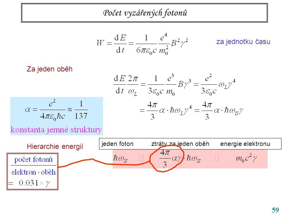 59 Počet vyzářených fotonů za jednotku času Za jeden oběh Hierarchie energií jeden foton ztráty za jeden oběh energie elektronu