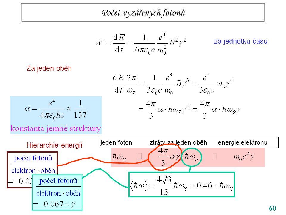 60 Počet vyzářených fotonů za jednotku času Za jeden oběh Hierarchie energií jeden foton ztráty za jeden oběh energie elektronu