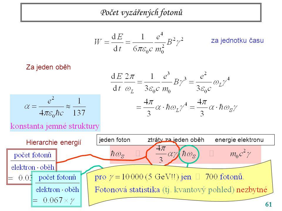 61 Počet vyzářených fotonů za jednotku času Za jeden oběh Hierarchie energií jeden foton ztráty za jeden oběh energie elektronu
