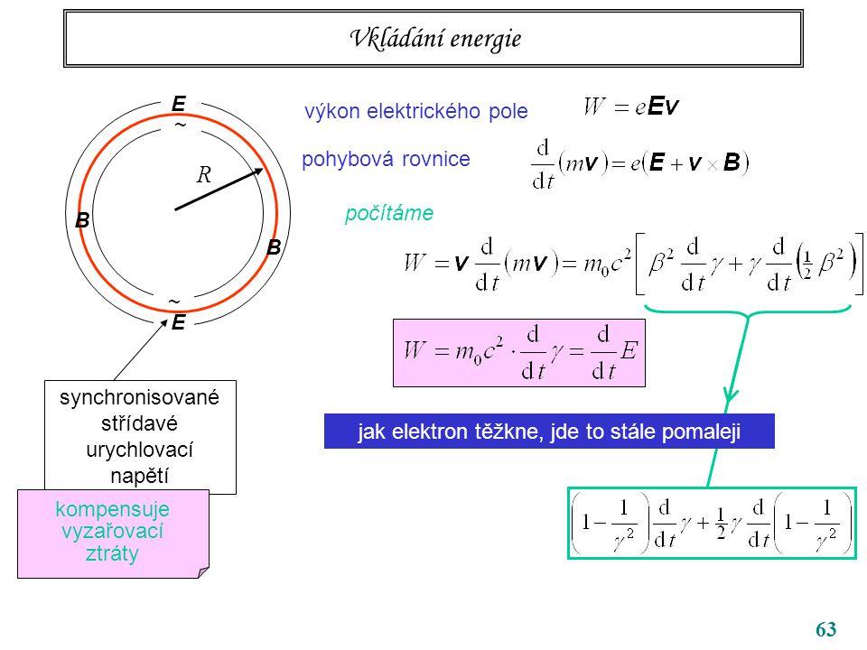 63 Vkládání energie výkon elektrického pole pohybová rovnice počítáme jak elektron těžkne, jde to stále pomaleji ~ ~ R B B synchronisované střídavé urychlovací napětí kompensuje vyzařovací ztráty E E