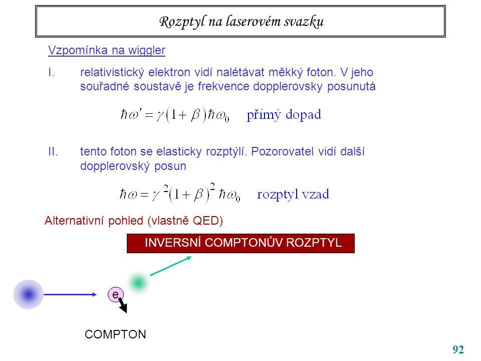 92 Vzpomínka na wiggler I.relativistický elektron vidí nalétávat měkký foton.