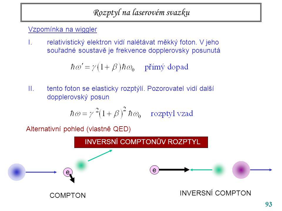 93 Vzpomínka na wiggler I.relativistický elektron vidí nalétávat měkký foton.