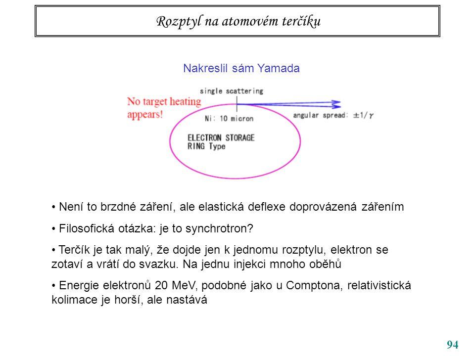 94 Rozptyl na atomovém terčíku Nakreslil sám Yamada Není to brzdné záření, ale elastická deflexe doprovázená zářením Filosofická otázka: je to synchrotron.