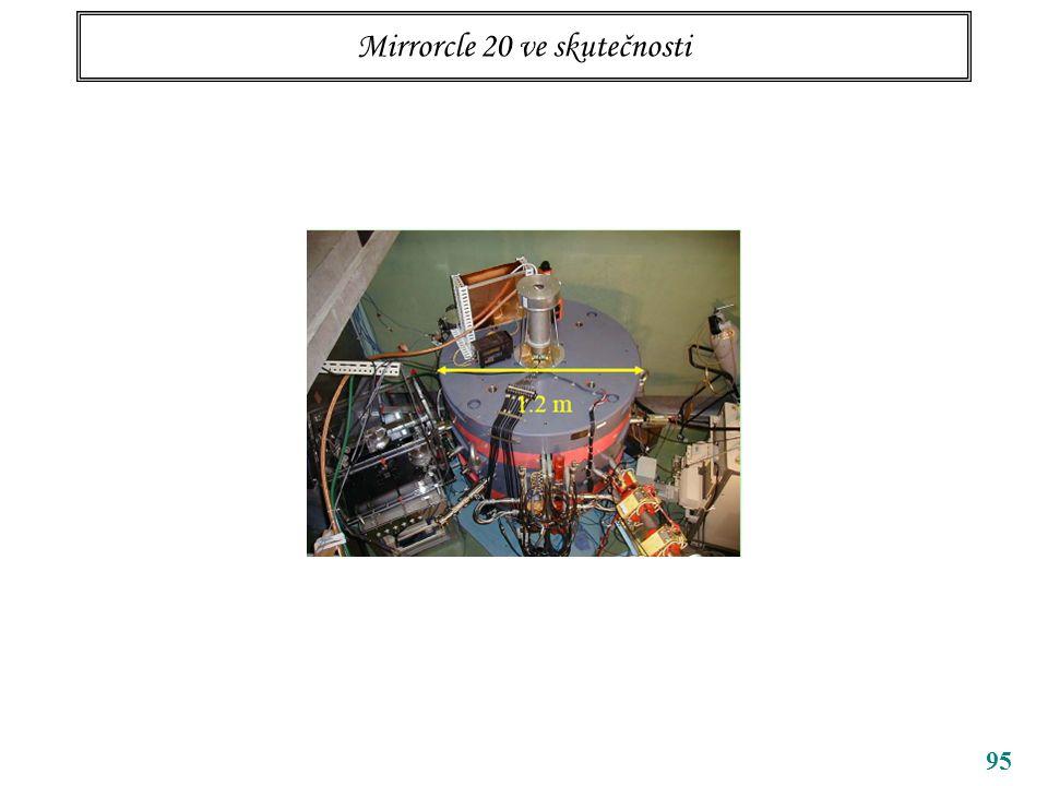 95 Mirrorcle 20 ve skutečnosti