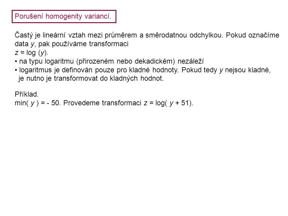 Porušení homogenity variancí. Častý je lineární vztah mezi průměrem a směrodatnou odchylkou. Pokud označíme data y, pak používáme transformaci z = log