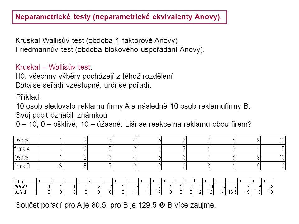Neparametrické testy (neparametrické ekvivalenty Anovy). Kruskal Wallisův test (obdoba 1-faktorové Anovy) Friedmannův test (obdoba blokového uspořádán