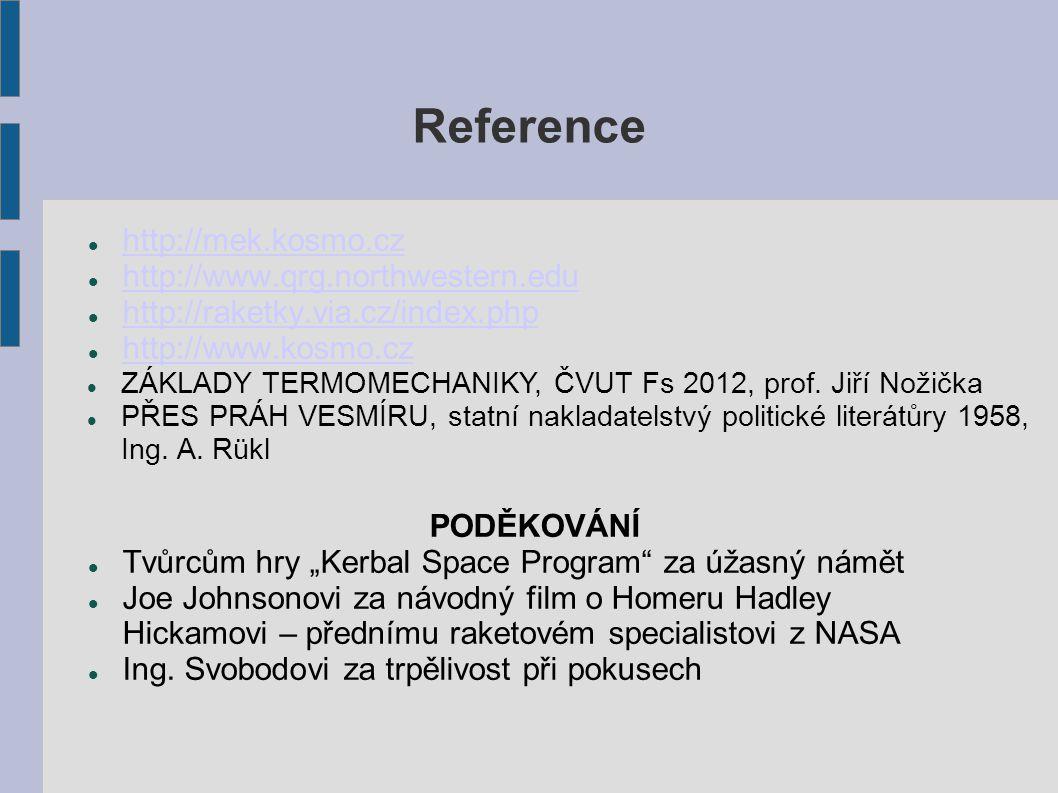 """Reference http://mek.kosmo.cz http://www.qrg.northwestern.edu http://raketky.via.cz/index.php http://www.kosmo.cz PODĚKOVÁNÍ Tvůrcům hry """"Kerbal Space"""